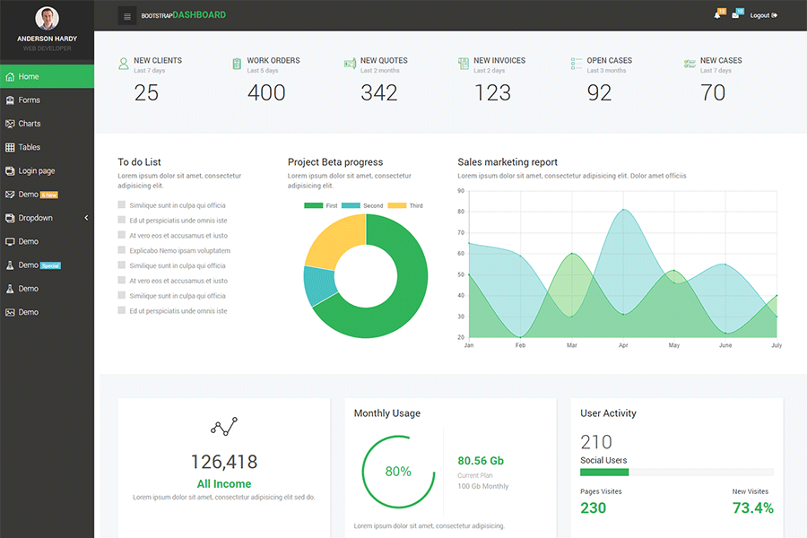 Bootstrap 4 Dashboard Premium - 26 pages, 6 colours, SASS files