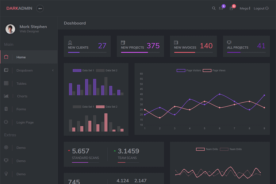 Free Bootstrap 4 Dark Admin Template 6 Pages 6 Colours